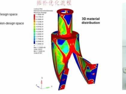 Topology Optimized Launch Vehicle Parts Through SLS 3D Printing